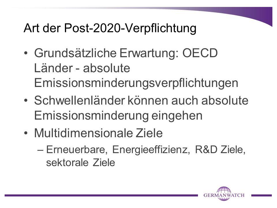 Art der Post-2020-Verpflichtung Grundsätzliche Erwartung: OECD Länder - absolute Emissionsminderungsverpflichtungen Schwellenländer können auch absolu
