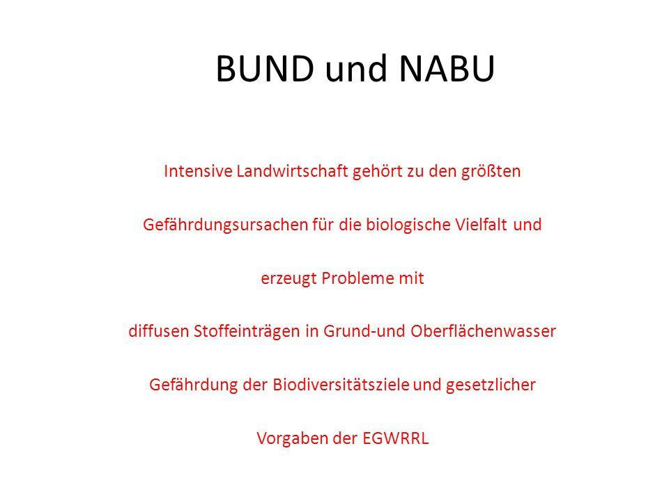 BUND und NABU Intensive Landwirtschaft gehört zu den größten Gefährdungsursachen für die biologische Vielfalt und erzeugt Probleme mit diffusen Stoffe