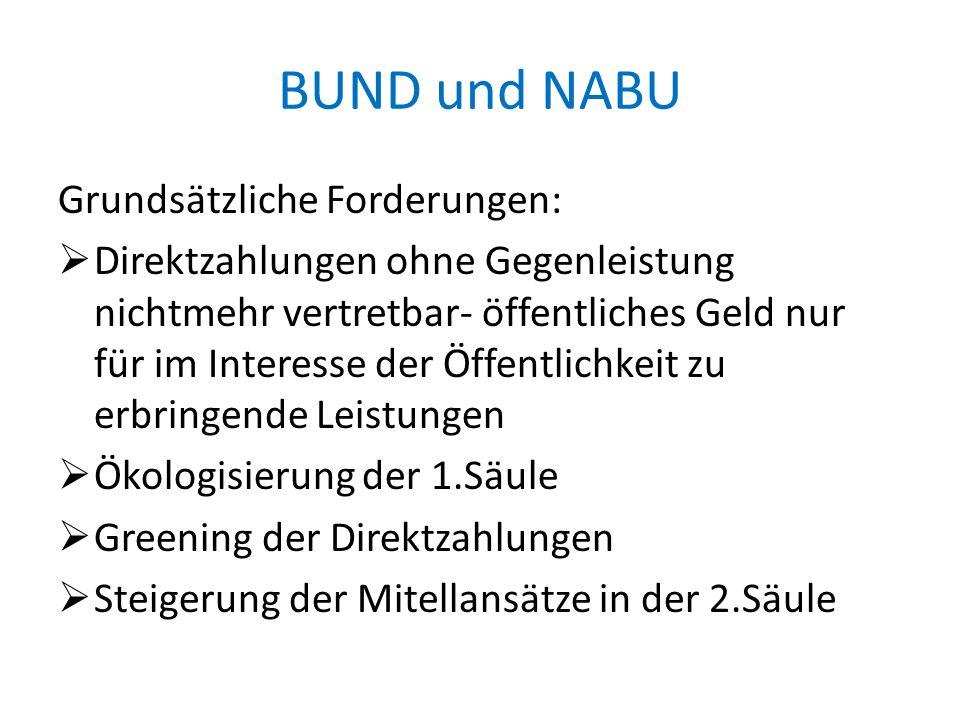 BUND und NABU Grundsätzliche Forderungen: Direktzahlungen ohne Gegenleistung nichtmehr vertretbar- öffentliches Geld nur für im Interesse der Öffentli