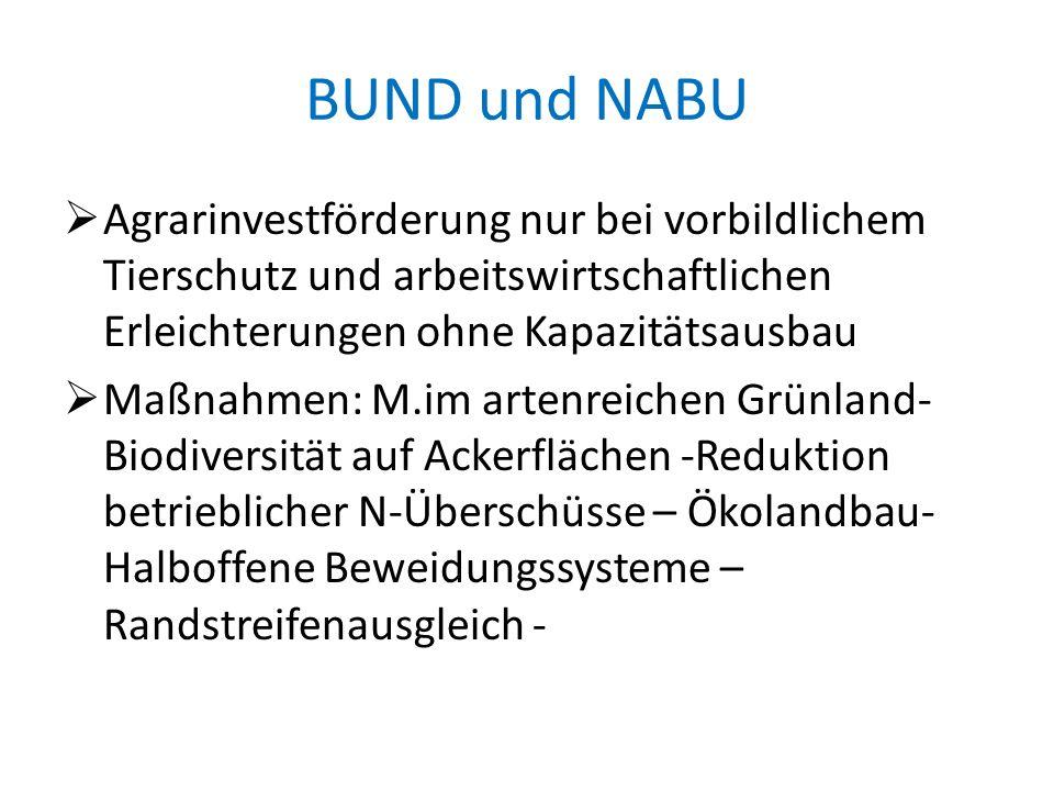 BUND und NABU Agrarinvestförderung nur bei vorbildlichem Tierschutz und arbeitswirtschaftlichen Erleichterungen ohne Kapazitätsausbau Maßnahmen: M.im