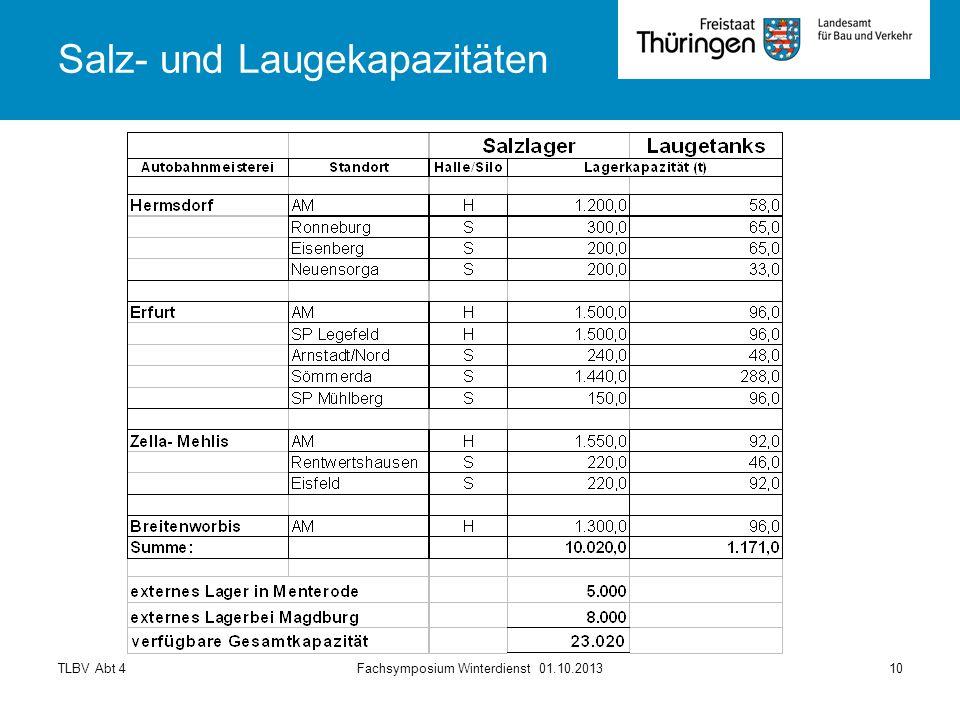 TLBV Abt 4Fachsymposium Winterdienst 01.10.201310 Salz- und Laugekapazitäten