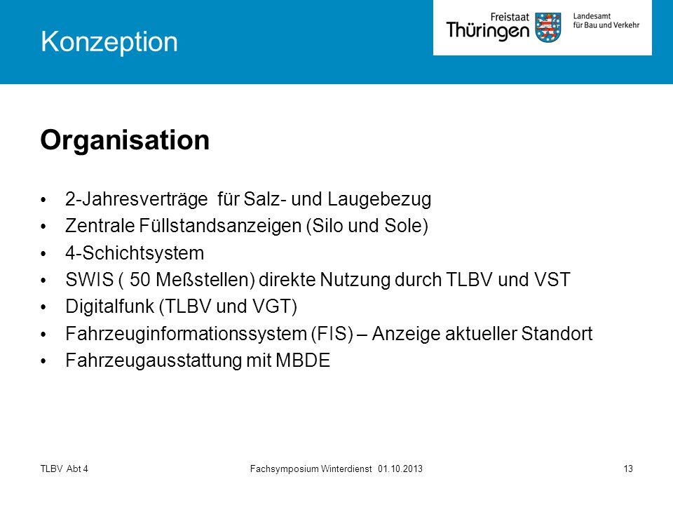 TLBV Abt 4Fachsymposium Winterdienst 01.10.201313 Konzeption Organisation 2-Jahresverträge für Salz- und Laugebezug Zentrale Füllstandsanzeigen (Silo