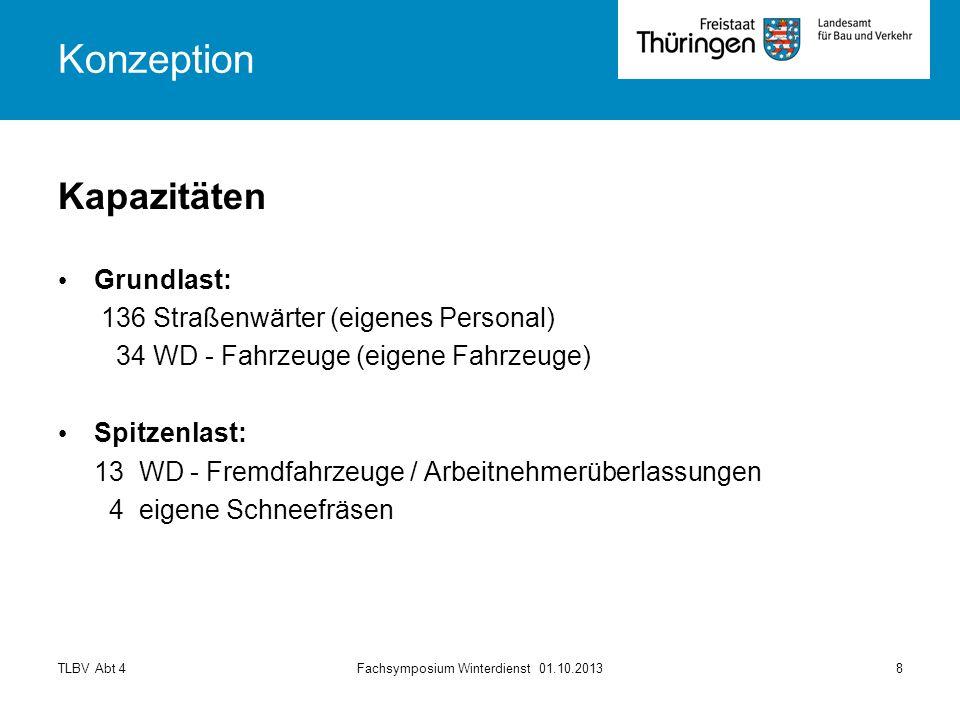 TLBV Abt 4Fachsymposium Winterdienst 01.10.20138 Kapazitäten Grundlast: 136 Straßenwärter (eigenes Personal) 34 WD - Fahrzeuge (eigene Fahrzeuge) Spit
