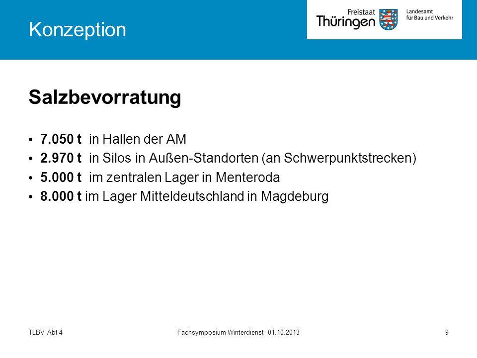 TLBV Abt 4Fachsymposium Winterdienst 01.10.20139 Konzeption Salzbevorratung 7.050 t in Hallen der AM 2.970 t in Silos in Außen-Standorten (an Schwerpu