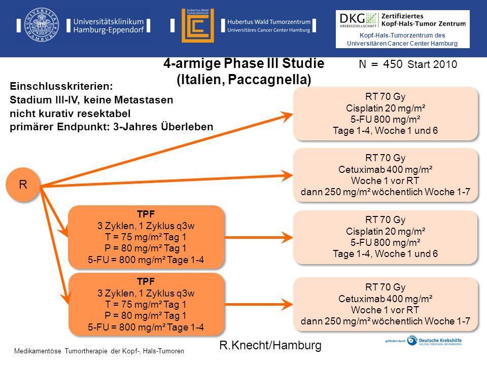 Kopf-Hals-Tumorzentrum des Universitären Cancer Center Hamburg Medikamentöse Tumortherapie der Kopf-, Hals-Tumoren 4-armige Phase III Studie (Italien, Paccagnella) TPF 3 Zyklen, 1 Zyklus q3w T = 75 mg/m² Tag 1 P = 80 mg/m² Tag 1 5-FU = 800 mg/m² Tage 1-4 TPF 3 Zyklen, 1 Zyklus q3w T = 75 mg/m² Tag 1 P = 80 mg/m² Tag 1 5-FU = 800 mg/m² Tage 1-4 RT 70 Gy Cetuximab 400 mg/m² Woche 1 vor RT dann 250 mg/m² wöchentlich Woche 1-7 RT 70 Gy Cetuximab 400 mg/m² Woche 1 vor RT dann 250 mg/m² wöchentlich Woche 1-7 N = 450 Start 2010 TPF 3 Zyklen, 1 Zyklus q3w T = 75 mg/m² Tag 1 P = 80 mg/m² Tag 1 5-FU = 800 mg/m² Tage 1-4 TPF 3 Zyklen, 1 Zyklus q3w T = 75 mg/m² Tag 1 P = 80 mg/m² Tag 1 5-FU = 800 mg/m² Tage 1-4 RT 70 Gy Cisplatin 20 mg/m² 5-FU 800 mg/m² Tage 1-4, Woche 1 und 6 RT 70 Gy Cisplatin 20 mg/m² 5-FU 800 mg/m² Tage 1-4, Woche 1 und 6 RT 70 Gy Cisplatin 20 mg/m² 5-FU 800 mg/m² Tage 1-4, Woche 1 und 6 RT 70 Gy Cisplatin 20 mg/m² 5-FU 800 mg/m² Tage 1-4, Woche 1 und 6 RT 70 Gy Cetuximab 400 mg/m² Woche 1 vor RT dann 250 mg/m² wöchentlich Woche 1-7 RT 70 Gy Cetuximab 400 mg/m² Woche 1 vor RT dann 250 mg/m² wöchentlich Woche 1-7 R R Einschlusskriterien: Stadium III-IV, keine Metastasen nicht kurativ resektabel primärer Endpunkt: 3-Jahres Überleben Medikamentöse Tumortherapie der Kopf-, Hals-Tumoren R.Knecht/Hamburg