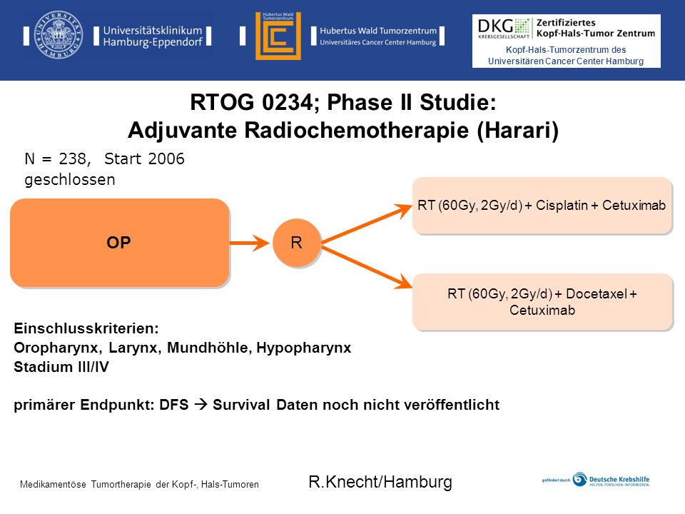 Kopf-Hals-Tumorzentrum des Universitären Cancer Center Hamburg Medikamentöse Tumortherapie der Kopf-, Hals-Tumoren RTOG 0234; Phase II Studie: Adjuvan