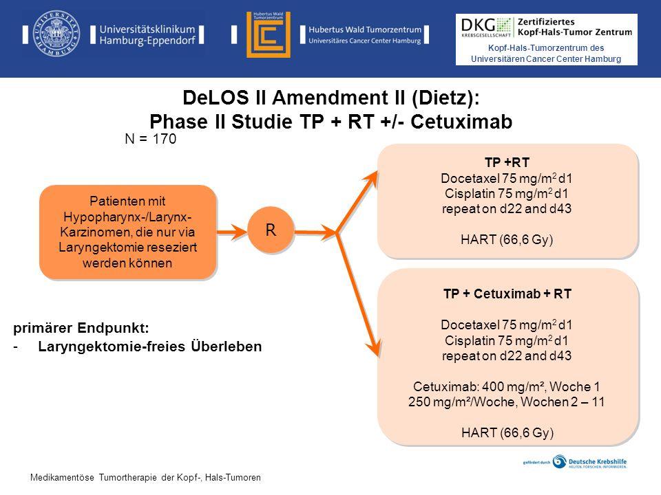 Kopf-Hals-Tumorzentrum des Universitären Cancer Center Hamburg Medikamentöse Tumortherapie der Kopf-, Hals-Tumoren Phase III Studie intermediate risk adjuvant IMRT vs IMRT + Cetuximab (USA, NCI / RTOG-0920, Machtay) OP IMRT 60 Gy, Woche 2-7 Cetuximab 400 mg/m² Woche 1 vor IMRT dann 250 mg/m² wöchentlich bis 4 Wochen nach Ende der IMRT (11 Wochen) IMRT 60 Gy, Woche 2-7 Cetuximab 400 mg/m² Woche 1 vor IMRT dann 250 mg/m² wöchentlich bis 4 Wochen nach Ende der IMRT (11 Wochen) IMRT 60 Gy, Woche 1-6 R R Einschlusskriterien: Oropharynx, Larynx, Mundhöhle Stadium T1, N1-2, M0 oder T2-3, N0-2, M0 intermediate risk primärer Endpunkt: Gesamtüberleben N = 700 Start 2009 Medikamentöse Tumortherapie der Kopf-, Hals-Tumoren R.Knecht/Hamburg