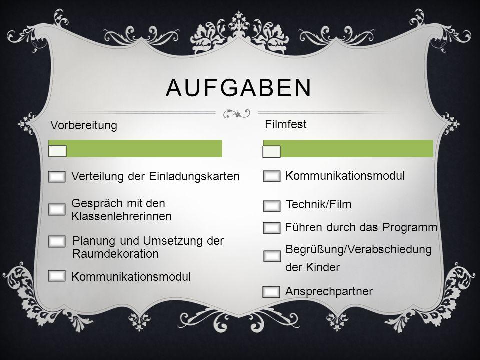 ZIELE Motivation Wieder- erkennung Bezug zum Film reibungs- loser Ablauf