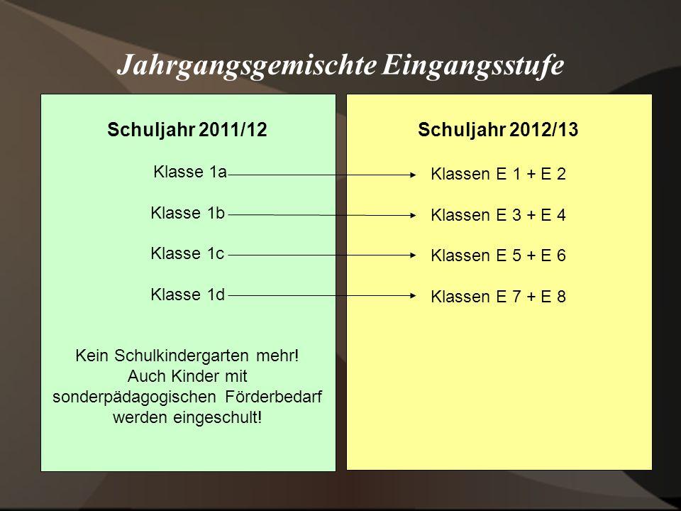 Jahrgangsgemischte Eingangsstufe Schuljahr 2011/12 Klasse 1a Klasse 1b Klasse 1c Klasse 1d Kein Schulkindergarten mehr! Auch Kinder mit sonderpädagogi