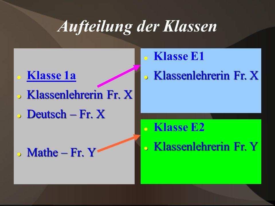 Aufteilung der Klassen Klasse 1a Klassenlehrerin Fr. X Klassenlehrerin Fr. X Deutsch – Fr. X Deutsch – Fr. X Mathe – Fr. Y Mathe – Fr. Y Klasse E1 Kla