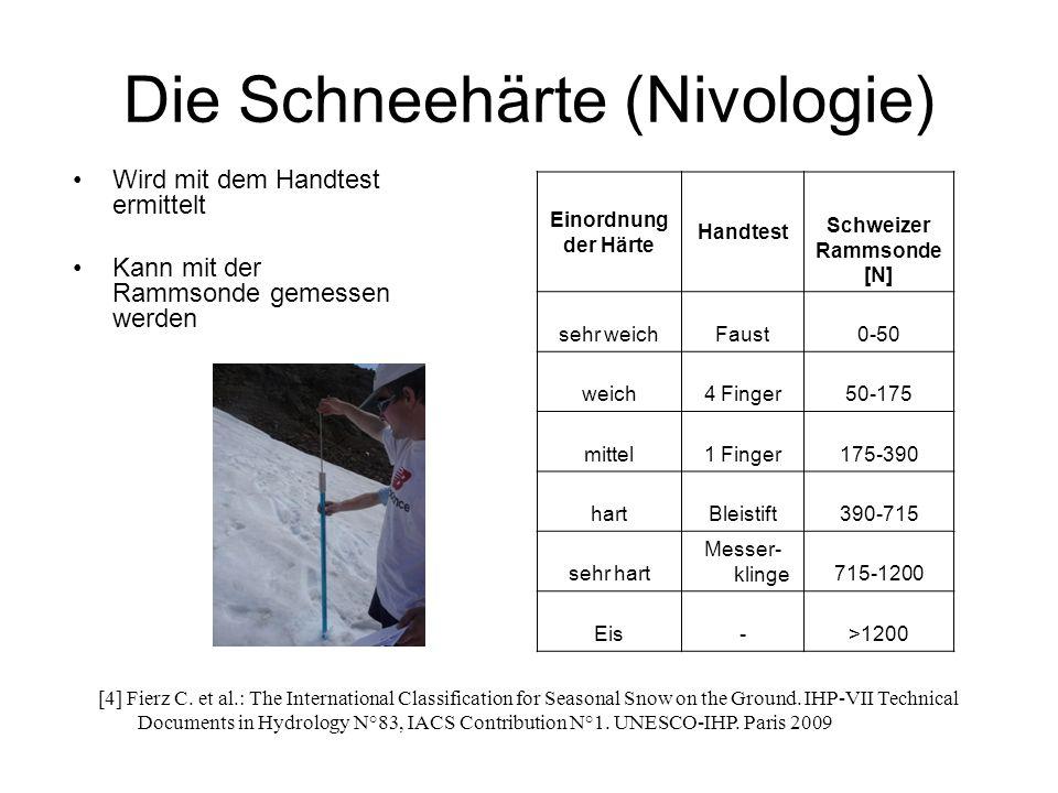 Die Schneehärte (Nivologie) Wird mit dem Handtest ermittelt Kann mit der Rammsonde gemessen werden Einordnung der Härte Handtest Schweizer Rammsonde [