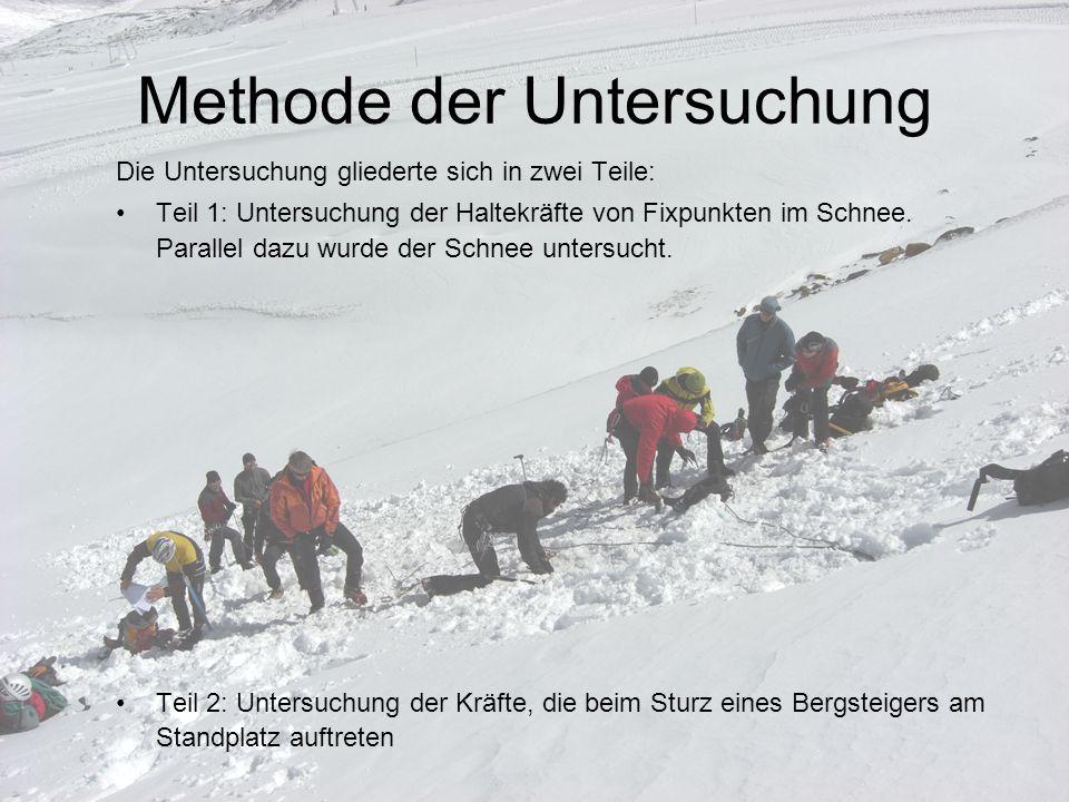 Methode der Untersuchung Die Untersuchung gliederte sich in zwei Teile: Teil 1: Untersuchung der Haltekräfte von Fixpunkten im Schnee. Parallel dazu w