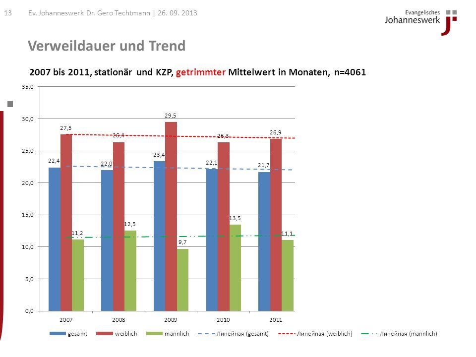 Verweildauer und Trend Ev. Johanneswerk Dr. Gero Techtmann | 26. 09. 201312