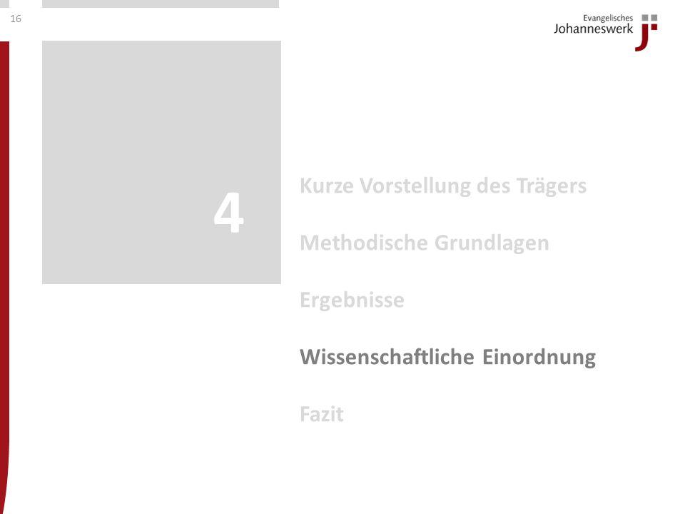 Verweildauer und Alter Ev. Johanneswerk Dr. Gero Techtmann | 26. 09. 201315 Altersverteilung und -entwicklung nach Geschlecht (stationär und KZP, n=50