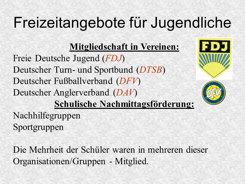 Freizeitangebote für Jugendliche Mitgliedschaft in Vereinen: Freie Deutsche Jugend (FDJ) Deutscher Turn- und Sportbund (DTSB) Deutscher Fußballverband
