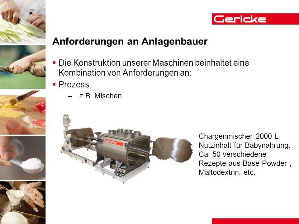 Anforderungen an Anlagenbauer Die Konstruktion unserer Maschinen beinhaltet eine Kombination von Anforderungen an: Prozess – z.B. Mischen Chargenmisch