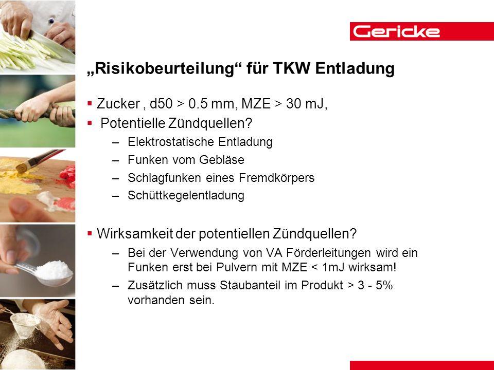 Risikobeurteilung für TKW Entladung Zucker, d50 > 0.5 mm, MZE > 30 mJ, Potentielle Zündquellen? –Elektrostatische Entladung –Funken vom Gebläse –Schla
