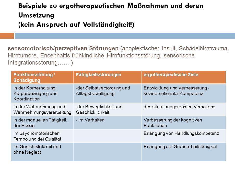 Beispiele zu ergotherapeutischen Maßnahmen und deren Umsetzung (kein Anspruch auf Vollständigkeit!) Funktionsstörung / Schädigung Fähigkeitsstörungene