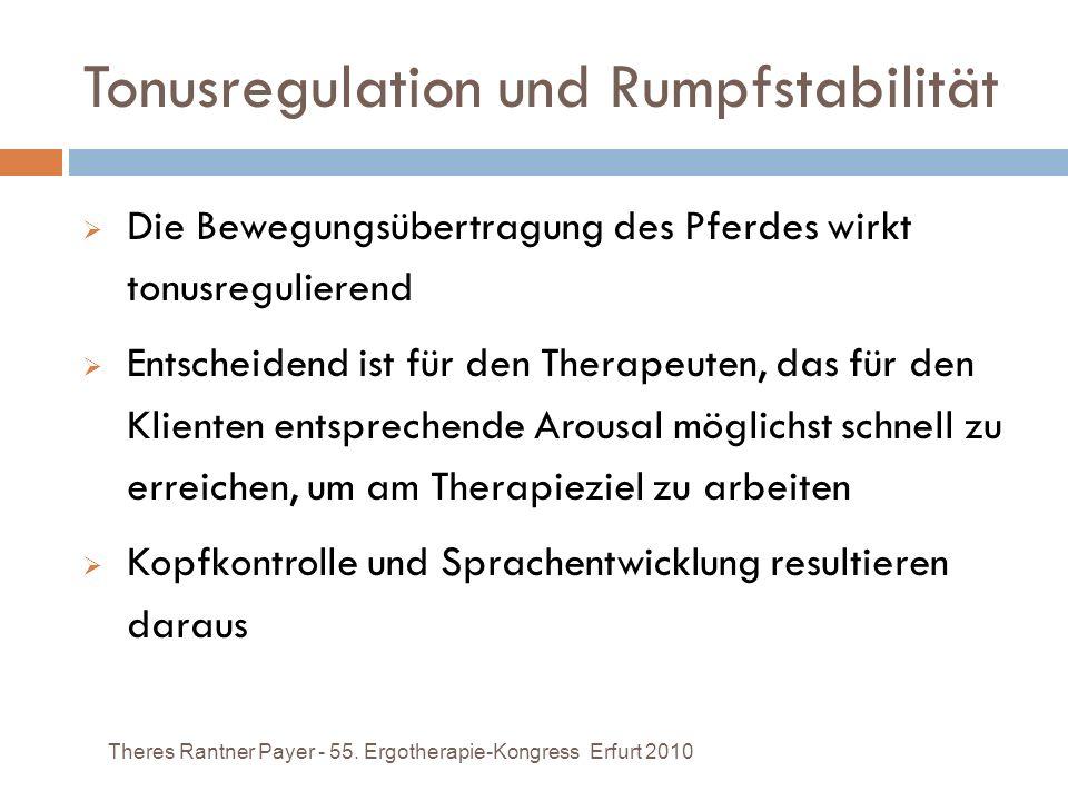 Tonusregulation und Rumpfstabilität Theres Rantner Payer - 55. Ergotherapie-Kongress Erfurt 2010 Die Bewegungsübertragung des Pferdes wirkt tonusregul