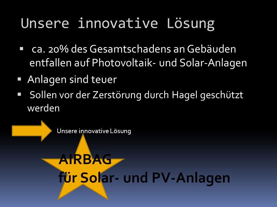 Unsere innovative Lösung ca. 20% des Gesamtschadens an Gebäuden entfallen auf Photovoltaik- und Solar-Anlagen Unsere innovative Lösung AIRBAG für Sola