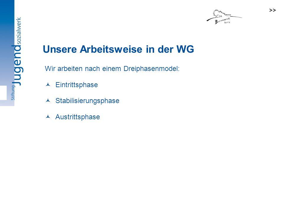Wir arbeiten nach einem Dreiphasenmodel: Eintrittsphase Stabilisierungsphase Austrittsphase Unsere Arbeitsweise in der WG >>