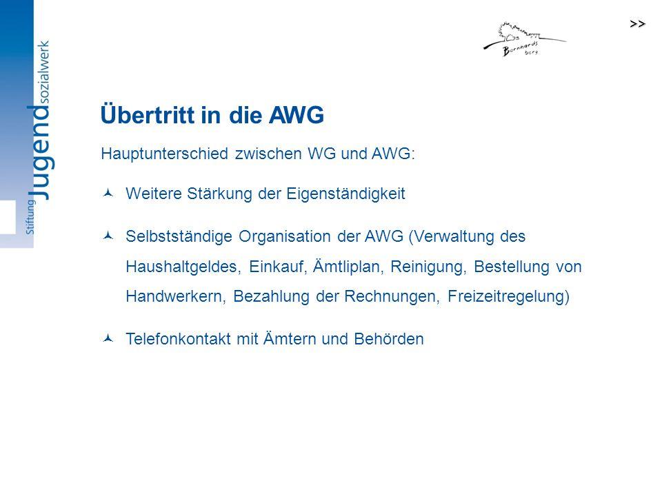 Hauptunterschied zwischen WG und AWG: Weitere Stärkung der Eigenständigkeit Selbstständige Organisation der AWG (Verwaltung des Haushaltgeldes, Einkauf, Ämtliplan, Reinigung, Bestellung von Handwerkern, Bezahlung der Rechnungen, Freizeitregelung) Telefonkontakt mit Ämtern und Behörden Übertritt in die AWG >>