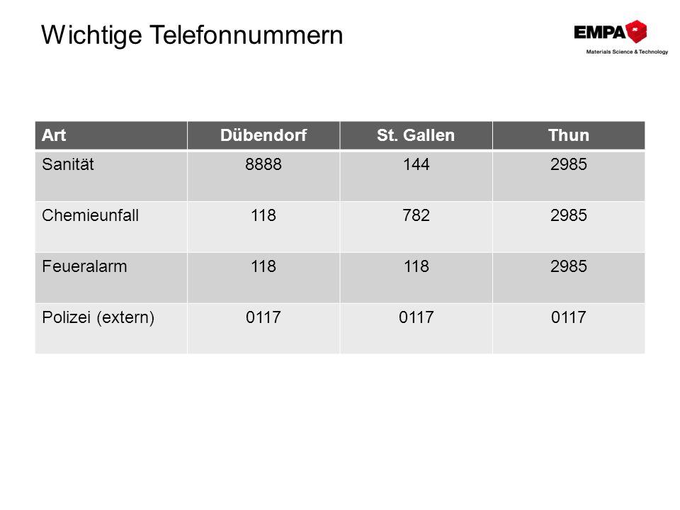 Wichtige Telefonnummern ArtDübendorfSt. GallenThun Sanität88881442985 Chemieunfall1187822985 Feueralarm118 2985 Polizei (extern)0117