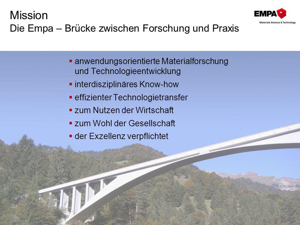 Mission Die Empa – Brücke zwischen Forschung und Praxis anwendungsorientierte Materialforschung und Technologieentwicklung interdisziplinäres Know-how