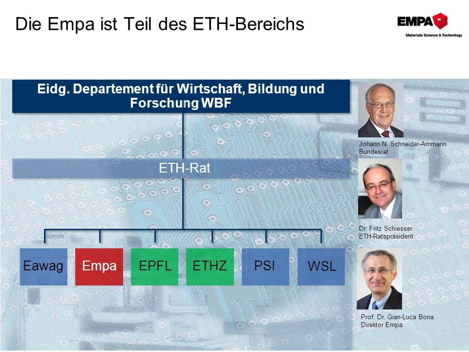 Eidg. Departement für Wirtschaft, Bildung und Forschung WBF Die Empa ist Teil des ETH-Bereichs Johann N. Schneider-Ammann Bundesrat Dr. Fritz Schiesse