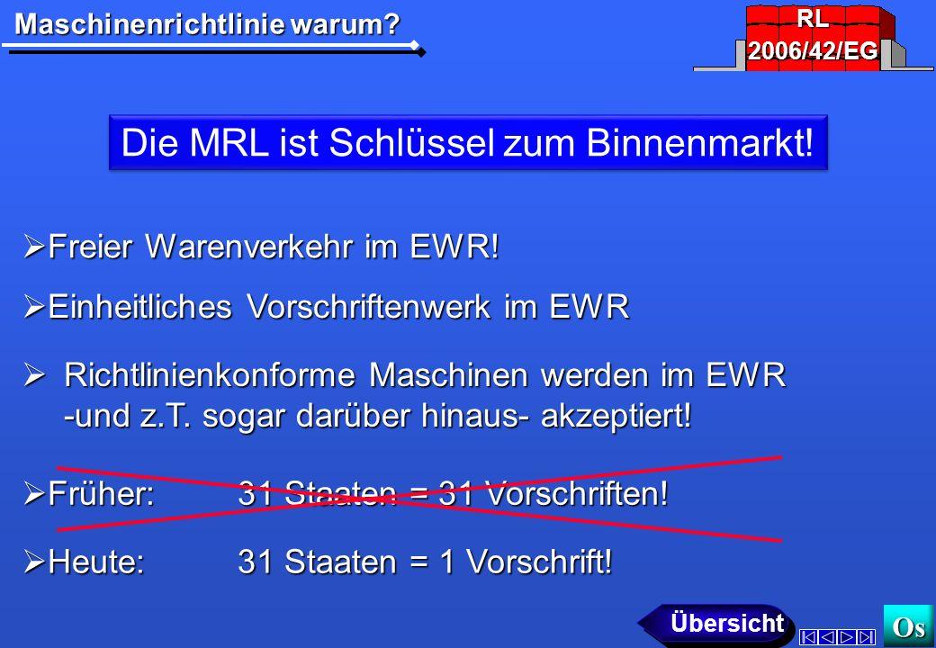 Maschinenrichtlinie warum? Os OsOs Die MRL muss man anwenden! Verkaufsverbot, Rückruf,... Verkaufsverbot, Rückruf,... Strafrecht bei Personenschaden.