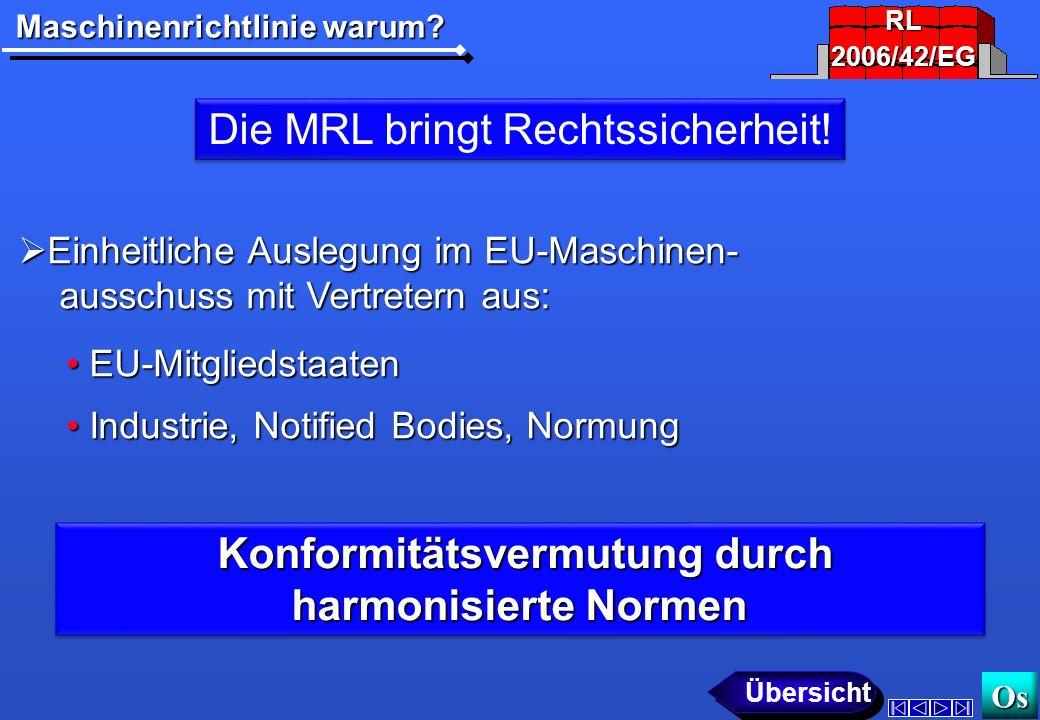 Maschinenrichtlinie warum? Os Die MRL ist Schlüssel zum Binnenmarkt! Richtlinienkonforme Maschinen werden im EWR -und z.T. sogar darüber hinaus- akzep