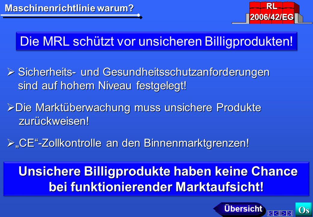 Maschinenrichtlinie warum? Os Die MRL bringt Rechtssicherheit! EU-Mitgliedstaaten EU-Mitgliedstaaten Konformitätsvermutung durch harmonisierte Normen