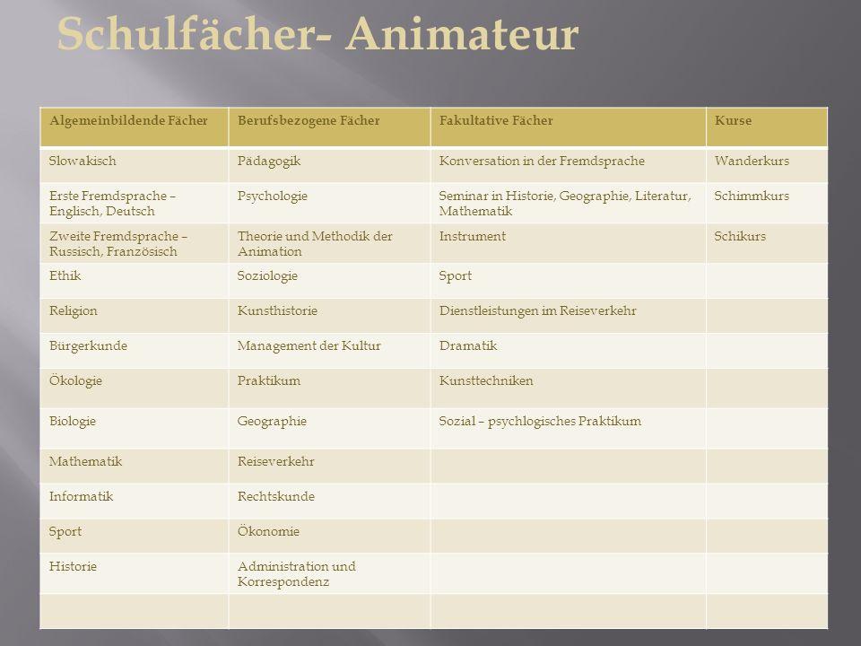 Abitur: schriftliche Prüfung 15.3.– 17.3 2011 praktische Prüfung16.5.