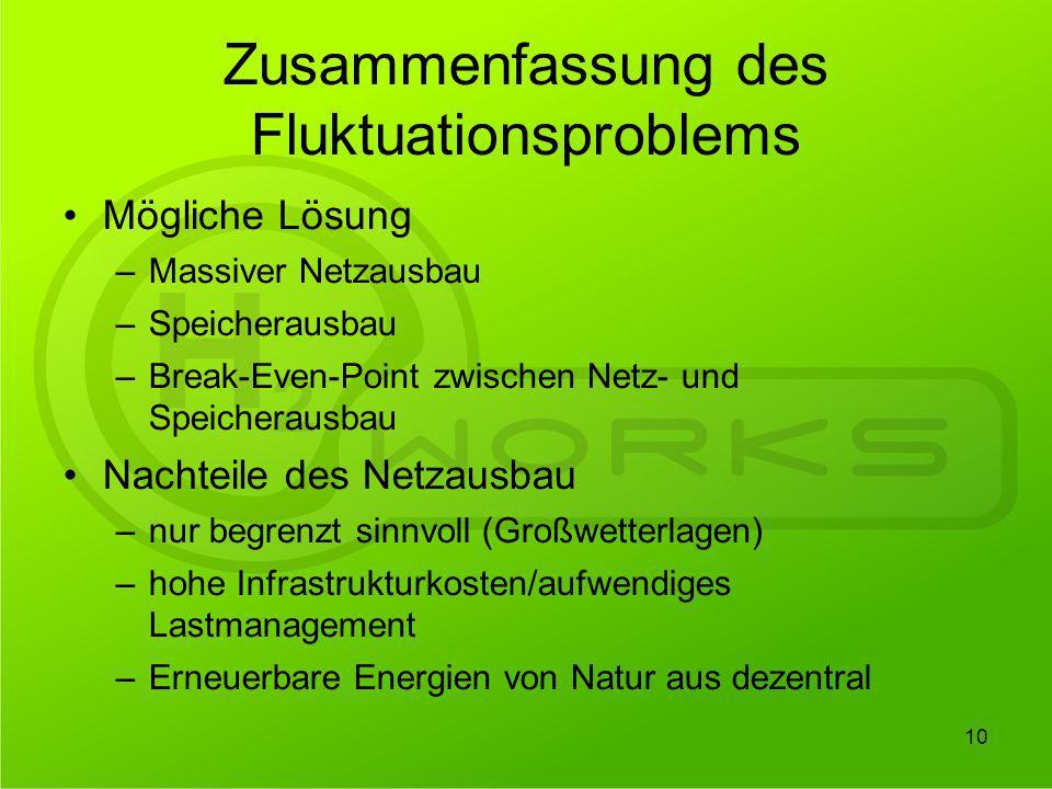 Zusammenfassung des Fluktuationsproblems Mögliche Lösung –Massiver Netzausbau –Speicherausbau –Break-Even-Point zwischen Netz- und Speicherausbau Nach