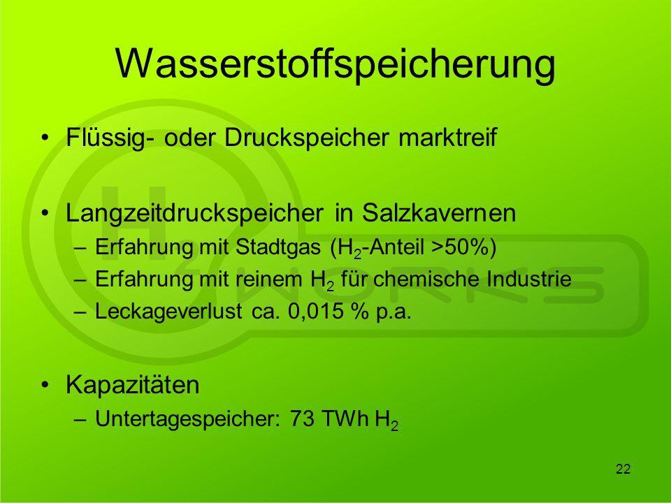 Wasserstoffspeicherung Flüssig- oder Druckspeicher marktreif Langzeitdruckspeicher in Salzkavernen –Erfahrung mit Stadtgas (H 2 -Anteil >50%) –Erfahru