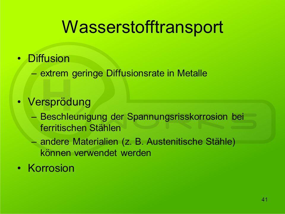 Wasserstofftransport Diffusion –extrem geringe Diffusionsrate in Metalle Versprödung –Beschleunigung der Spannungsrisskorrosion bei ferritischen Stähl