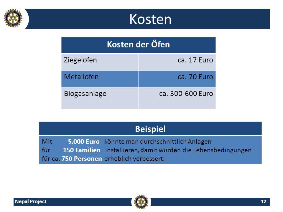 12 Nepal Project Kosten Kosten der Öfen Ziegelofenca. 17 Euro Metallofenca. 70 Euro Biogasanlageca. 300-600 Euro Beispiel Mit 5.000 Euro könnte man du