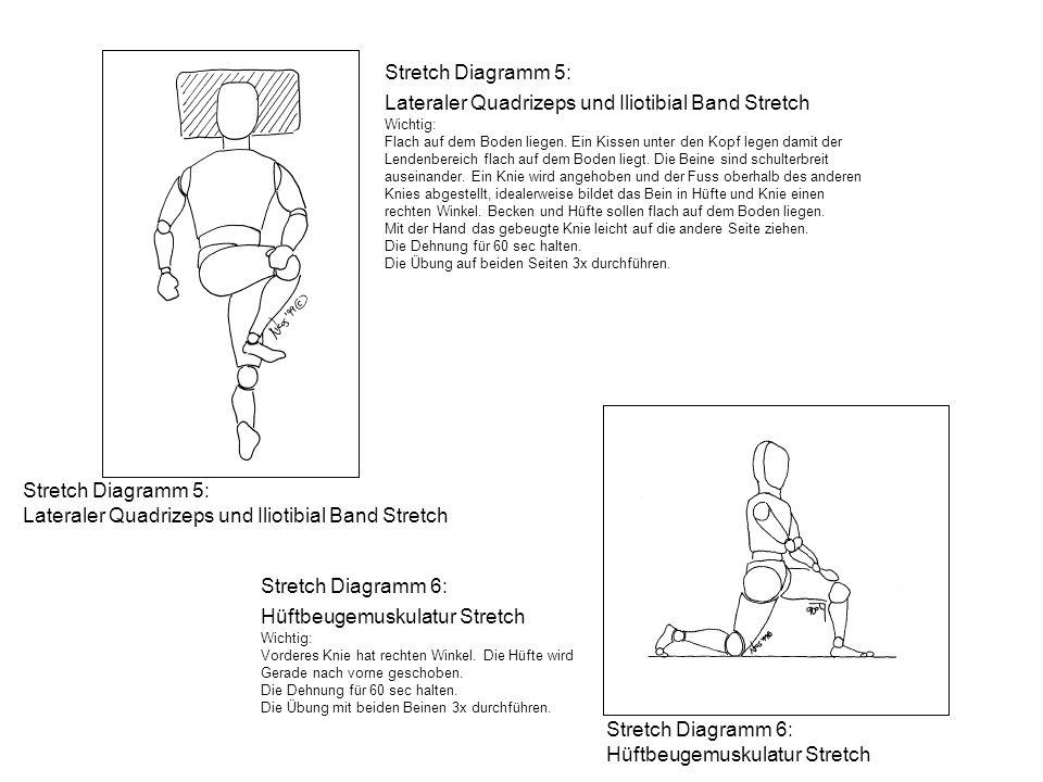 Stretch Diagramm 5: Lateraler Quadrizeps und Iliotibial Band Stretch Wichtig: Flach auf dem Boden liegen. Ein Kissen unter den Kopf legen damit der Le