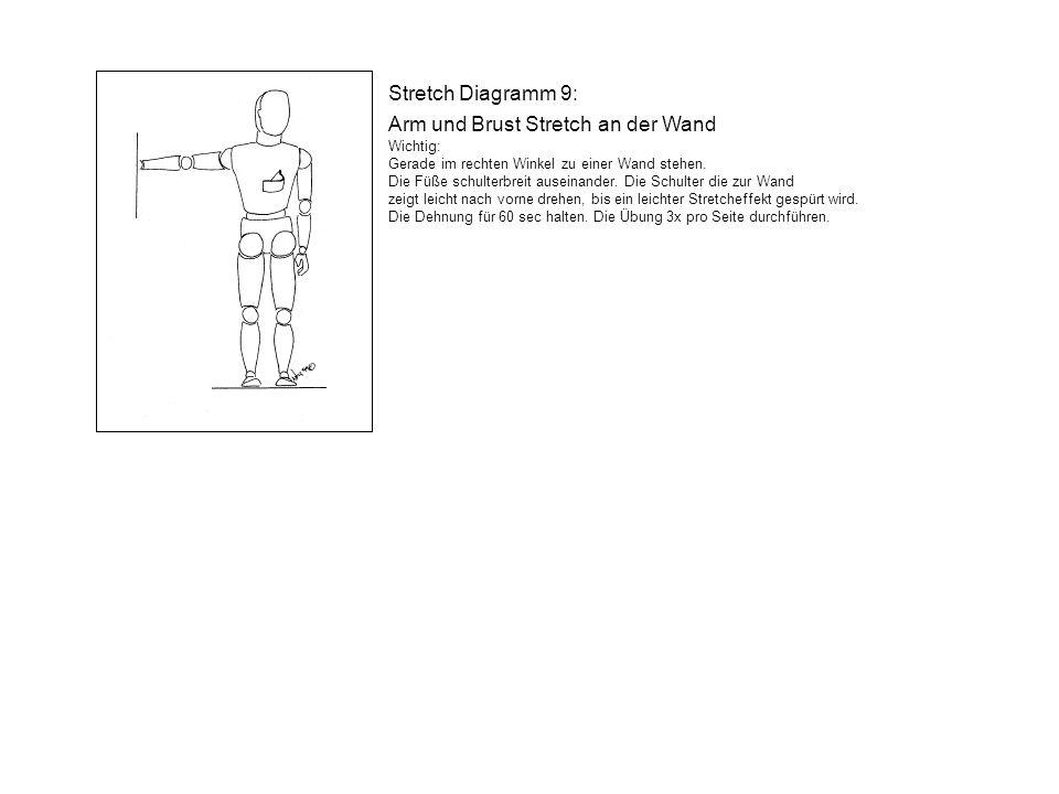 Stretch Diagramm 9: Arm und Brust Stretch an der Wand Wichtig: Gerade im rechten Winkel zu einer Wand stehen. Die Füße schulterbreit auseinander. Die