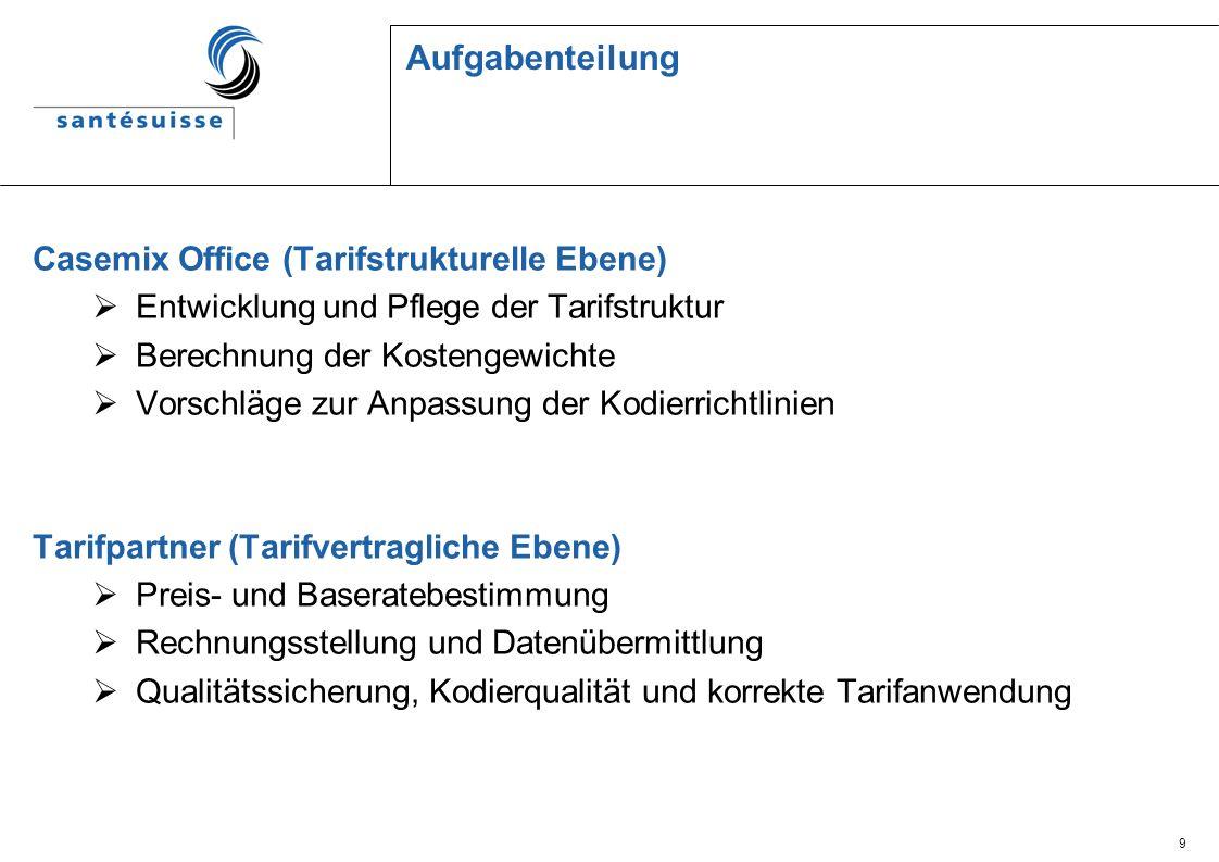 20 Tarifverhandlungen zu SwissDRG: Erwartungen von santésuisse an Kantone und Spitäler SwissDRG-Gesamtdatensatz: Der Gesamt-Datensatz ist Bestandteil des Tarifvertrags.