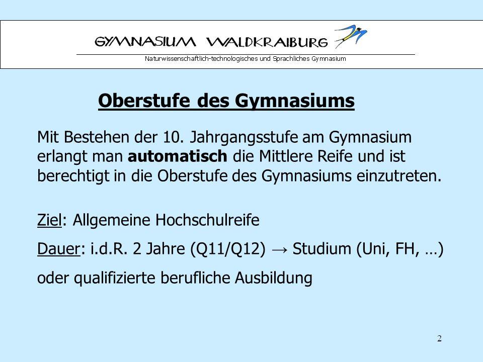 3 Oberstufe des Gymnasiums - Notenausgleich Wer die Erlaubnis zum Vorrücken in die Jgst.