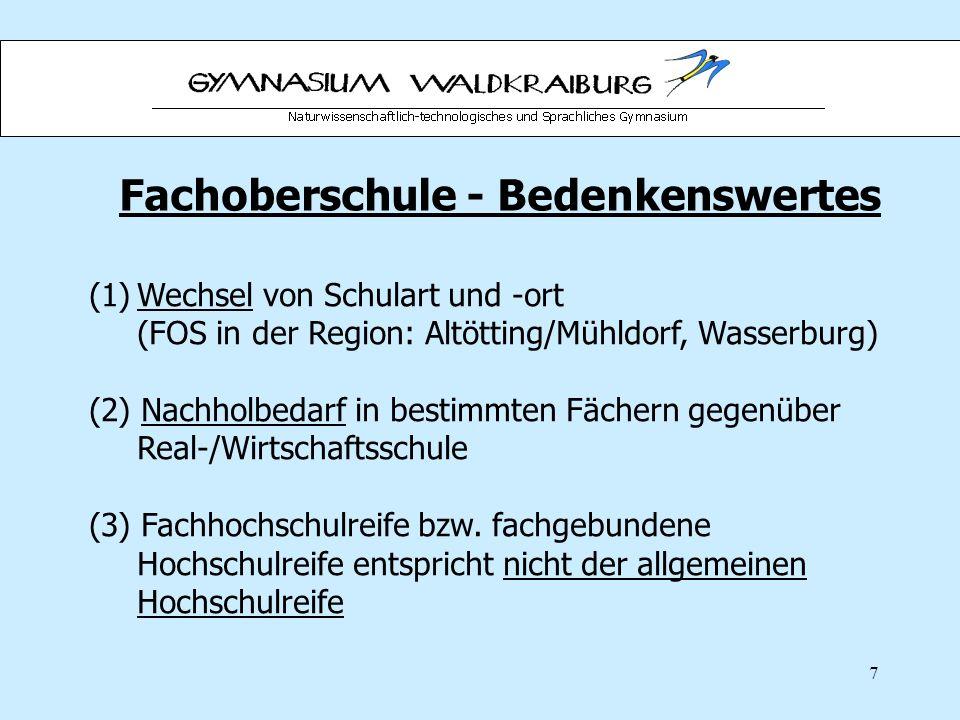 7 Fachoberschule - Bedenkenswertes (1)Wechsel von Schulart und -ort (FOS in der Region: Altötting/Mühldorf, Wasserburg) (2) Nachholbedarf in bestimmten Fächern gegenüber Real-/Wirtschaftsschule (3) Fachhochschulreife bzw.