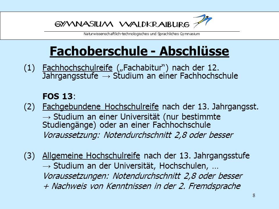 8 Fachoberschule - Abschlüsse (1)Fachhochschulreife (Fachabitur) nach der 12.