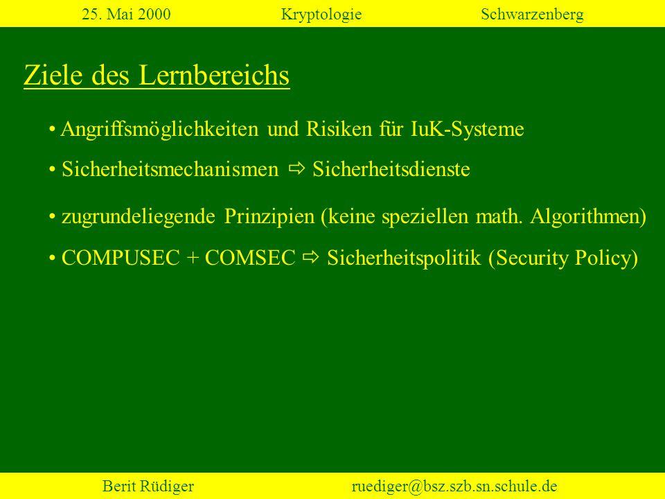 Berit Rüdiger ruediger@bsz.szb.sn.schule.de 1.1 Grundbedrohungen 25.