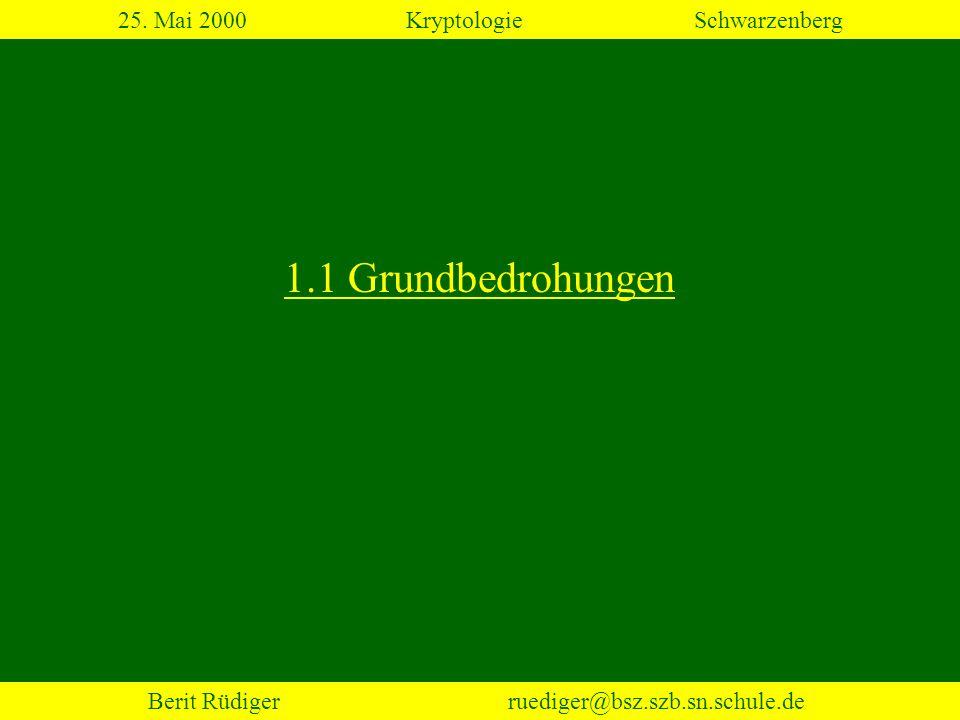 Berit Rüdiger ruediger@bsz.szb.sn.schule.de 2.2 Die Skytale von Sparta 25.