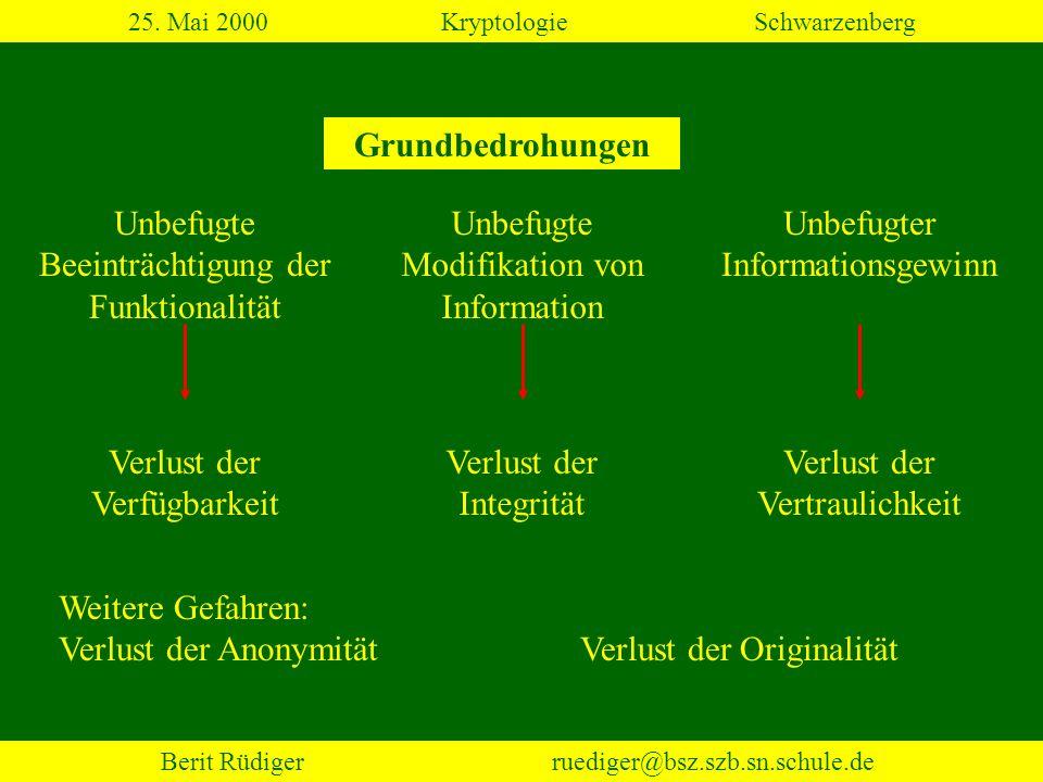 Berit Rüdiger ruediger@bsz.szb.sn.schule.de 2.3 Transpositionen 25.