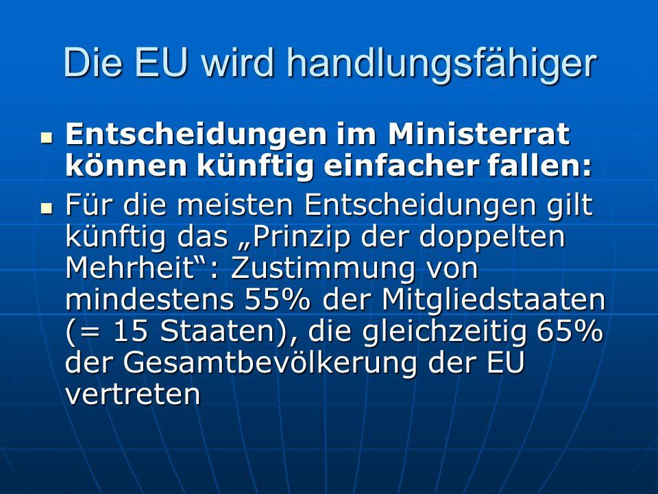 Europäischer Rat: neuer Ratspräsident + öffentliche Tagung bei Beratung und Beschluss von Gesetzgebungsvorschlägen Europäischer Rat: neuer Ratspräsident + öffentliche Tagung bei Beratung und Beschluss von Gesetzgebungsvorschlägen Verkleinerung der EU-Kommission: zwei Drittel der Zahl der Mitgliedstaaten = 18 Mitglieder Verkleinerung der EU-Kommission: zwei Drittel der Zahl der Mitgliedstaaten = 18 Mitglieder Verkleinerung des Europäischen Parlaments: 751 statt 785 Sitze Verkleinerung des Europäischen Parlaments: 751 statt 785 Sitze Hoher Vertreter für die Gemeinsame Außen- und Sicherheitspolitik (EU- Außenminister): EU spricht mit einer Stimme nach außen Hoher Vertreter für die Gemeinsame Außen- und Sicherheitspolitik (EU- Außenminister): EU spricht mit einer Stimme nach außen