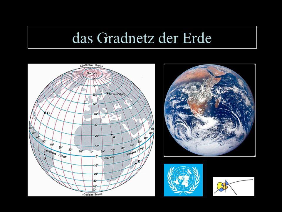 unsere Erde – eine Kugel E Erdachse Ä Äquator (40000 km) (Durchmesser = 12700 km) N Nordpol S Südpol n.H.
