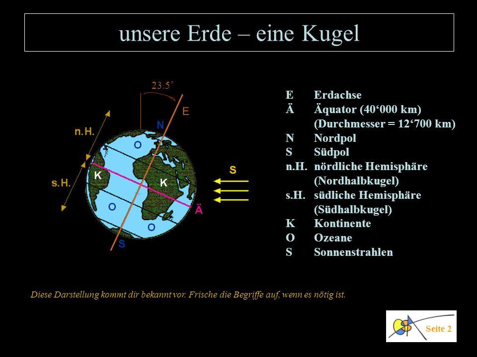 unsere Erde – eine Kugel E Erdachse Ä Äquator (40000 km) (Durchmesser = 12700 km) N Nordpol S Südpol n.H. nördliche Hemisphäre (Nordhalbkugel) s.H. sü