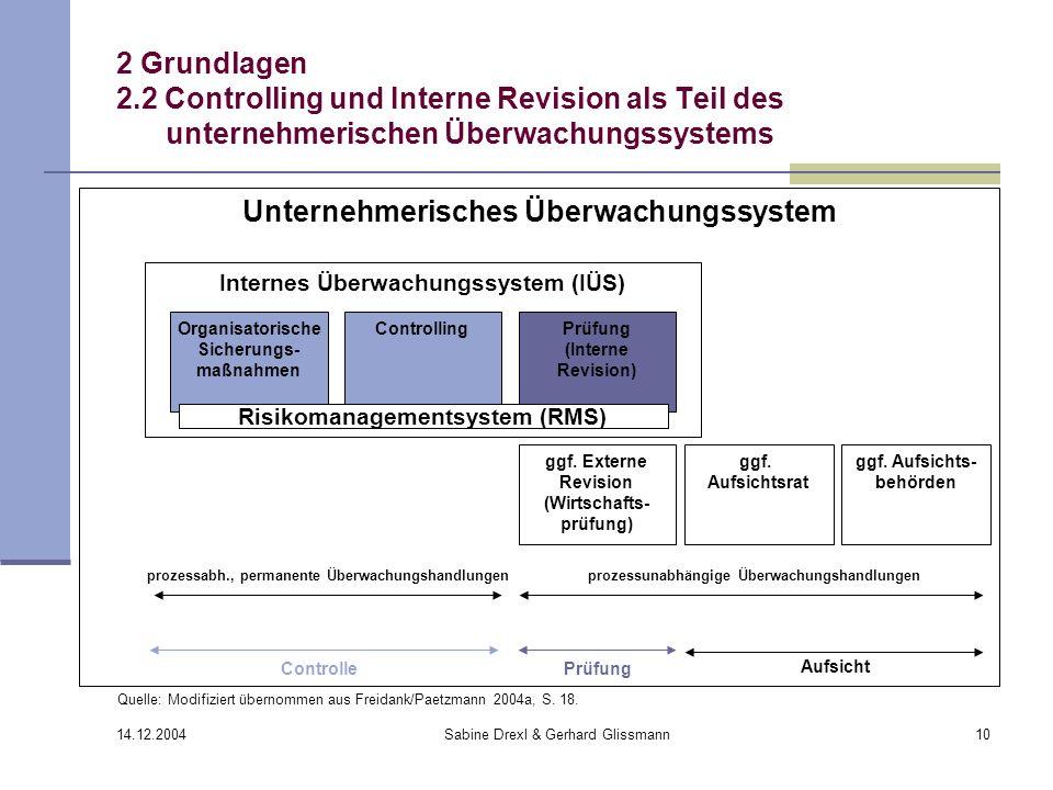 14.12.2004 Sabine Drexl & Gerhard Glissmann10 2 Grundlagen 2.2 Controlling und Interne Revision als Teil des unternehmerischen Überwachungssystems Unt